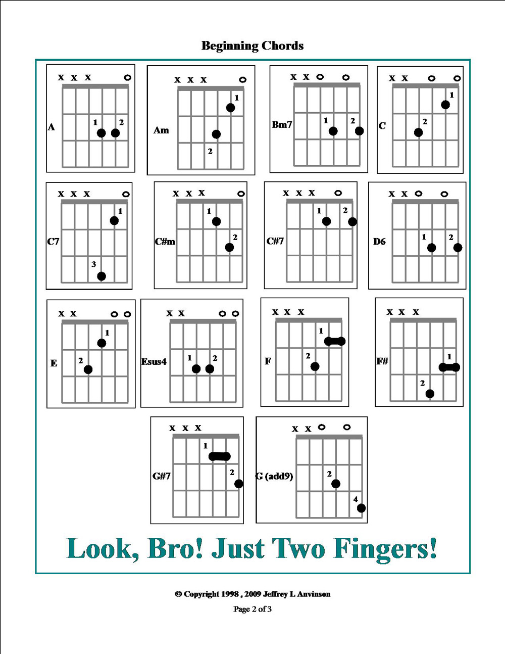 Jla Music Easiest Chords For Guitar