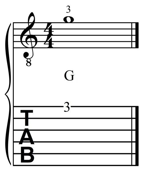 G, Third Fret, First String, of the Guitar
