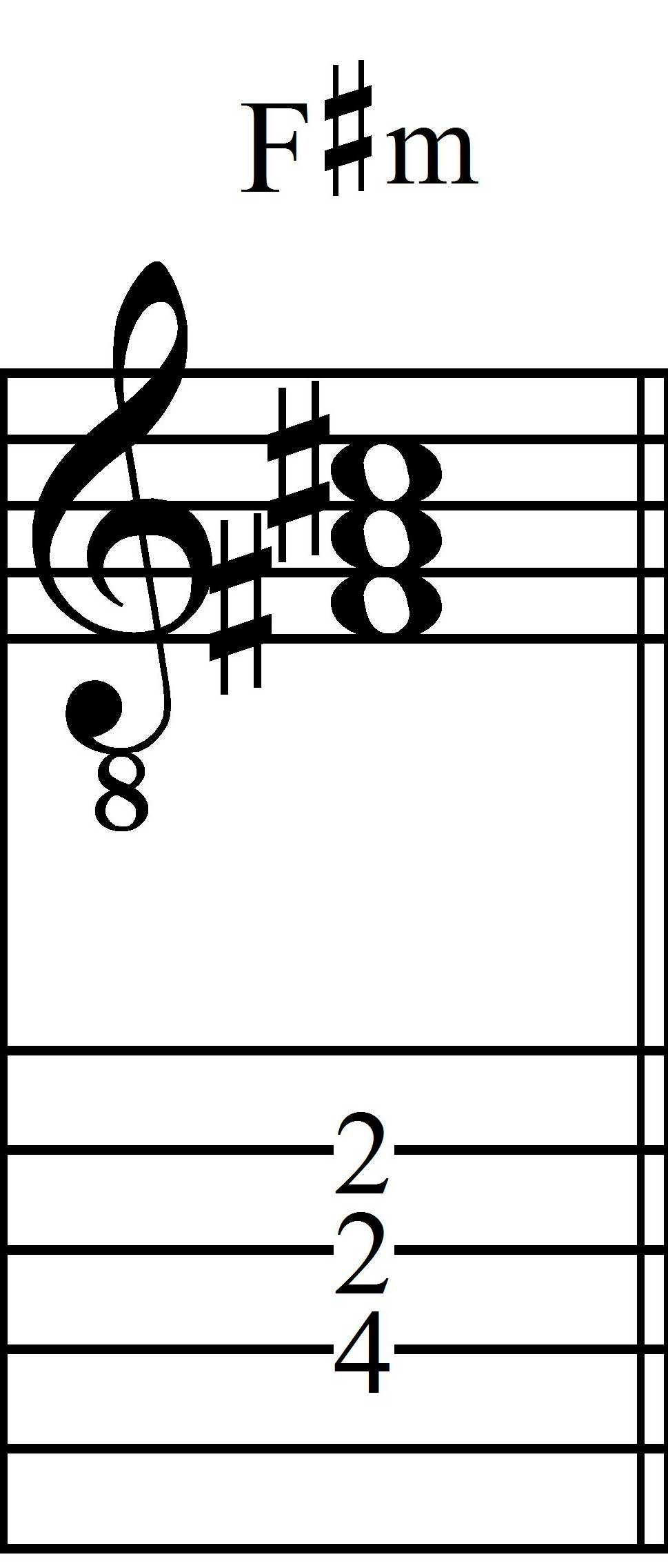 Jla music minor seventh flat five chords create a minor triad start with a root pitch then add a second a note a minor third higher three half steps followed by a third note a major third hexwebz Gallery