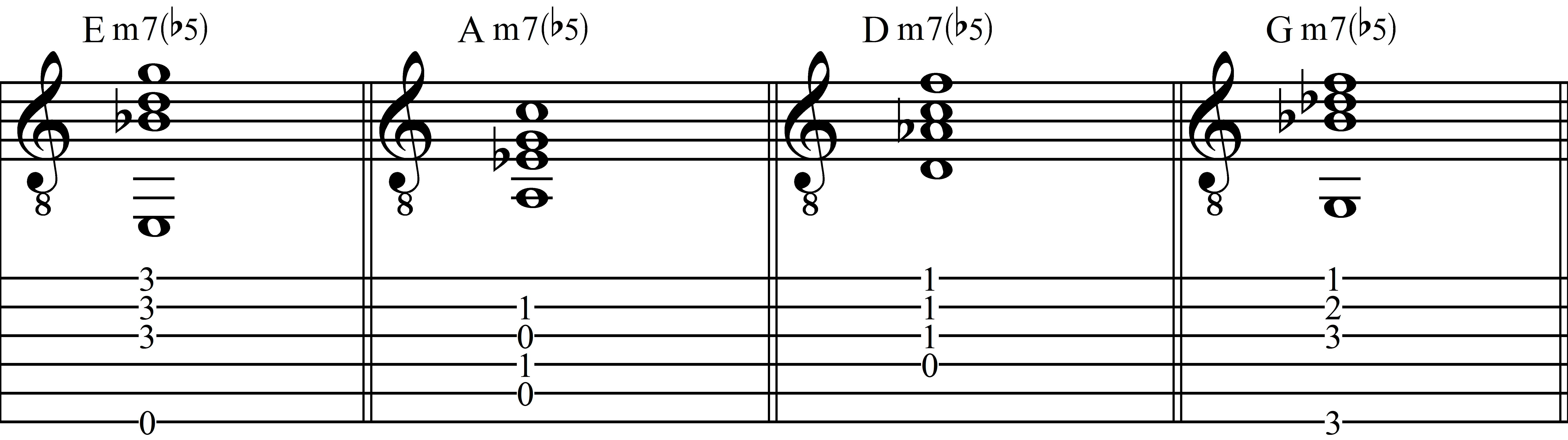 Minor Seventh Flat-Five First Position Staff and Tab Notation
