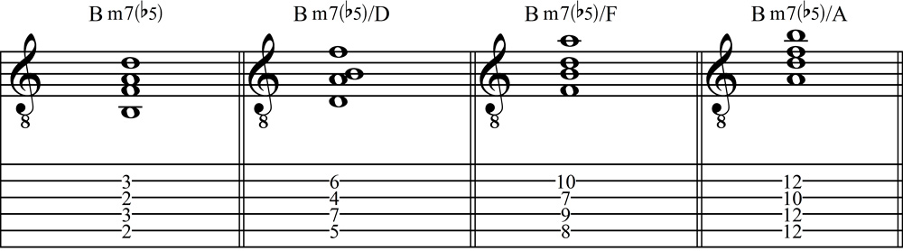 Minor Seventh Flat-Five Chords Using Strings 5, 4, 3, and 2 in Staff and Tab Notation